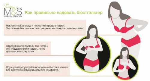 Правила выбора нижнего белья