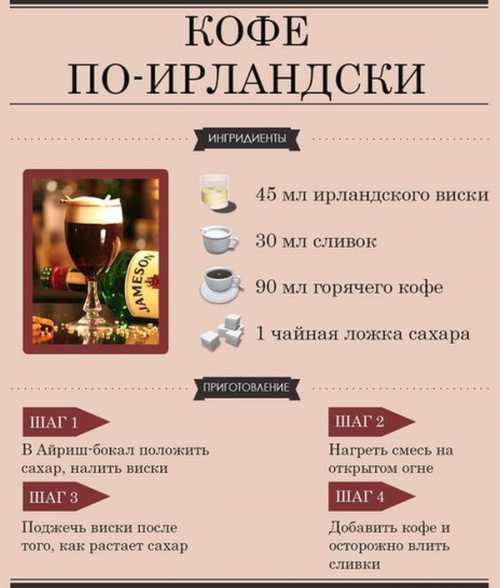 Рецепты варки кофе, секреты выбора ингредиентов и